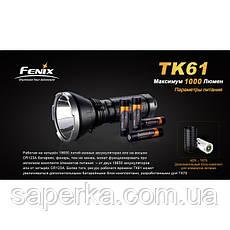Купити Ліхтар Fenix TK61 Cree XM-L2 (U2), фото 2