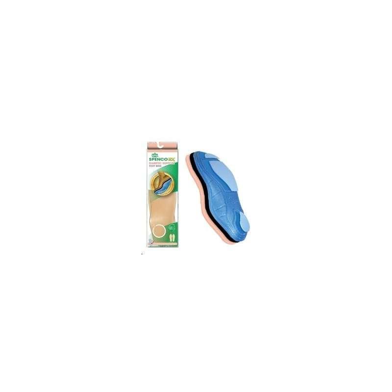 ✅ Диабетические стельки Spenco RX Diabetic Support, 40 размер