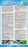 Стенд. Охорона праці при роботі з радіоелектронною апаратурою. (Рус.) 0,6х1,0. Пластик