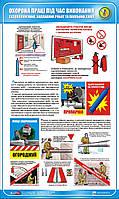 Стенд. Охорона праці при виконанні газополум'яних, наплавних та паяльних робіт. 0,6х1,0. Пластик