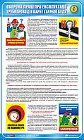 Стенд. Охорона праці при експлуатації трубопроводів пари і гарячої води. 0,6х1,0. Пластик