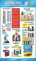 Стенд. Безпека робіт в кабельних колодязях і колекторах. 0,6х1,0. Пластик
