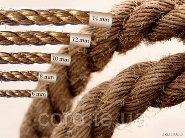 Порівняльна характеристика шнурів