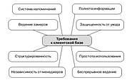 Как использовать по максимуму клиентскую базу?