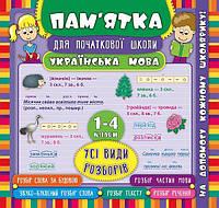 Пам'ятка для початкової школи. Українська мова.  Усі види розборів. 1-4 класи