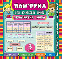 Пам'ятка для початкової школи. Українська мова. 3 клас