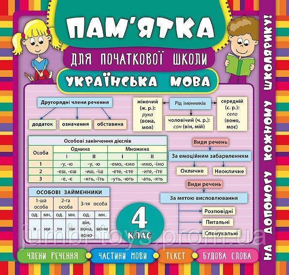 Пам'ятка для початкової школи. Українська мова. 4 клас