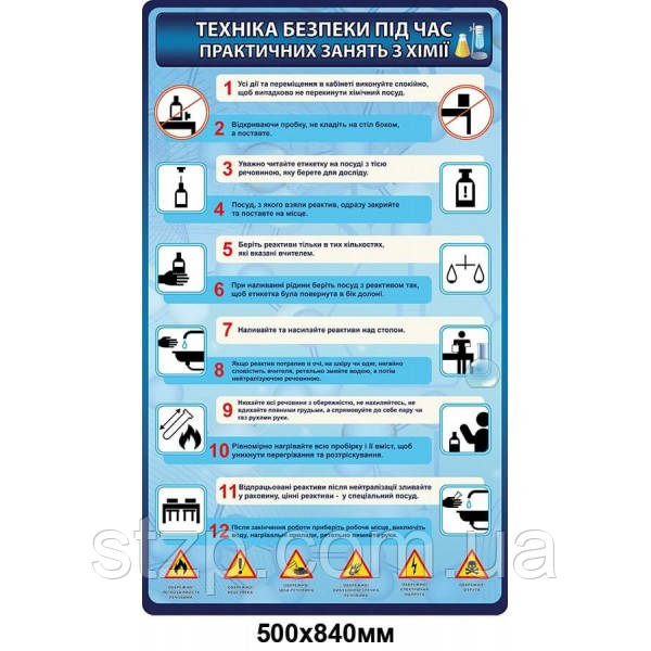 Стенд Техника безопасности в кабинете химии (синий)