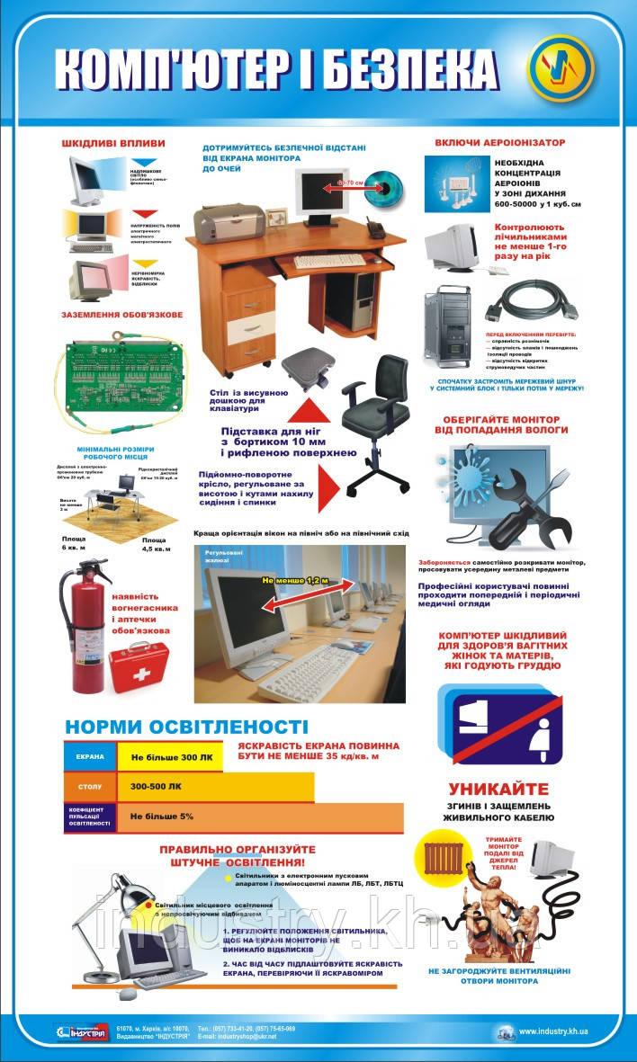 Стенд. Комп'ютер і безпека. 0,6х1,0. Пластик