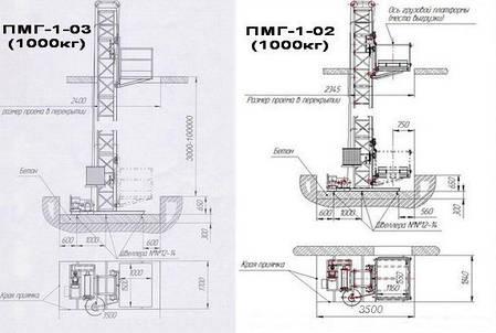 Высота подъёма Н-81 метров. Строительные мачтовые грузовые подъёмники ПМГ г/п 1000кг, 1 тонна., фото 2