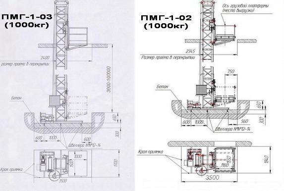 Высота подъёма Н-9 метров. Строительные мачтовые грузовые подъёмники ПМГ г/п 1000кг, 1 тонна.