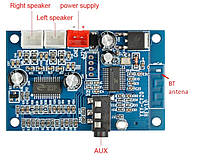 Усилитель 2*15Вт с Bluetooth 4.2 CS8618 DC5 -24V  D-класс Підсилювач  аудио плата, фото 1
