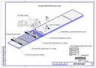ППР земляные работы, ж/б фундаменты, ж/б плиты