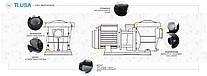 Насос AquaViva LX STP50M/VWS50M 6.5 м³/час (0.5HP, 220B), для бассейнов объёмом до 26 м3, фото 3