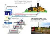 Газификация предприятий, промышленных объектов