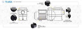 Насос AquaViva LX SMP015M 4 м³/ч (0,25НР, 220В), для бассейнов объёмом до 16 м3, фото 3