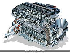 Двигателя под заказ 5-7 дней
