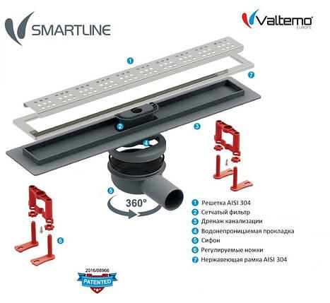 Трап для душу Valtemo Smartline Base 60, фото 2