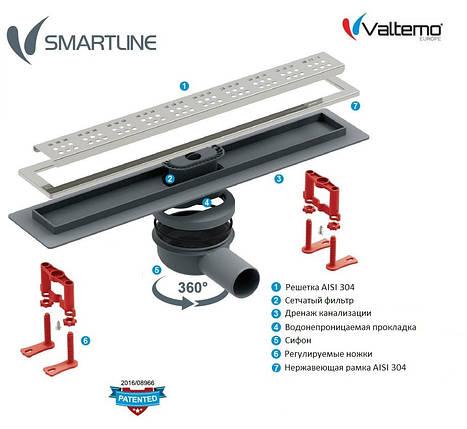 Трап для душу Valtemo Smartline Base 40, VLD-540310, фото 2