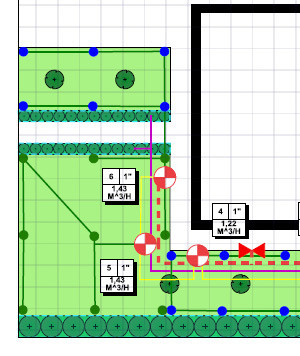 Схема коммуникаций системы полива