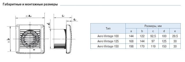 Осевой вентилятор Blauberg Aero Vintage 100