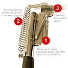 FisherGoMan 240см - инновационная самоподсекающая удочка + подарок Швейцарский нож | Революционная удочка, фото 9
