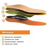 Стельки ортопедические Ortofix 8110 Comfort для повседневной обуви, фото 2