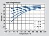Tadiran 2/3AA SL-761  Li-S0CI2 (3.6V 1500mAh)+tag, фото 6