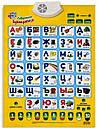 Плакат 7002 RU Говорить Букваренок Російська мова, фото 3