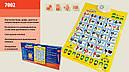 Плакат 7002 RU Говорить Букваренок Російська мова, фото 2