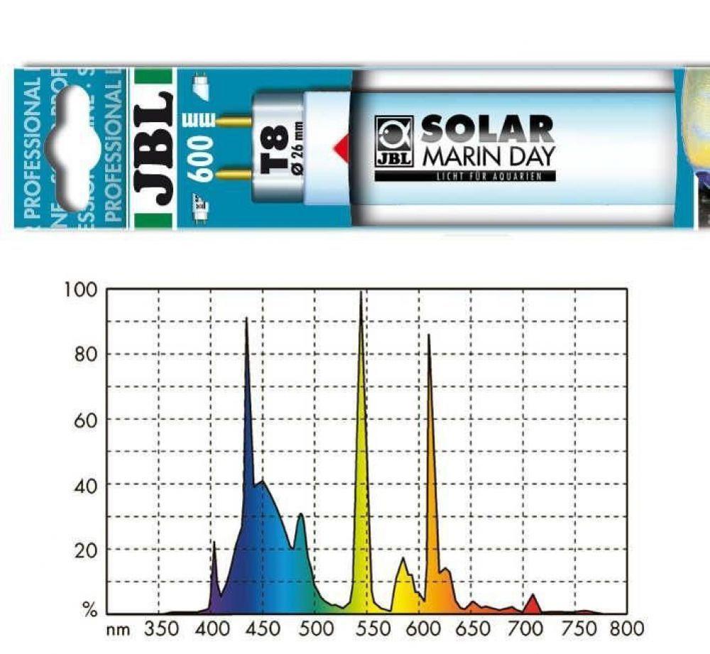 JBL (ДжБЛ) Лампа Аквариумная SOLAR MARIN DAY T8 58Вт, 1500мм.