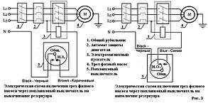 Поплавковый выключатель 5 м PC-8, фото 3