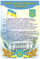 "Виниловый плакат ""Державні символи України"""