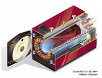 Газовые котлы Protherm Бизон 70-3500 кВт
