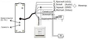 Вызывная панель SEVEN CP-7505 FHD Black, фото 3