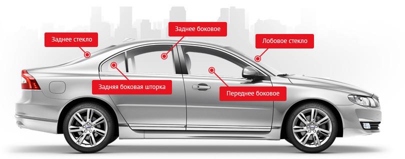 Продажа автомобильного стекла
