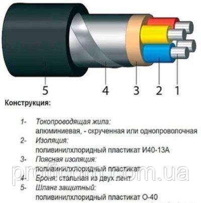 АВБбШвнг 2*240 -1 OK-NET