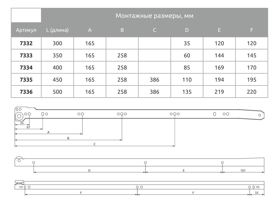 Направляющая роликовая GIFF L=450 черный