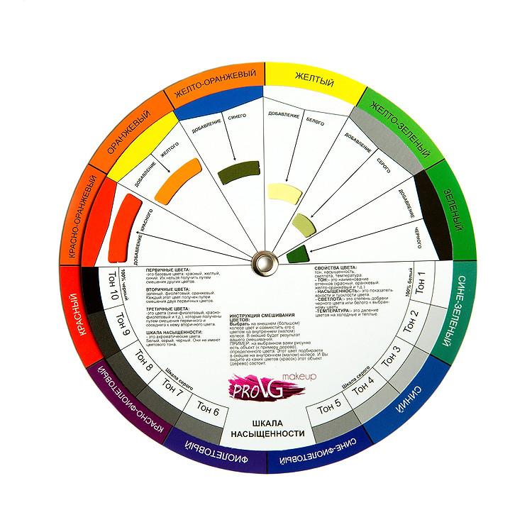 ProVG Цветовой круг