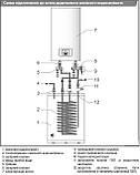 СКАТ 24K Protherm Протерм электрокотел  - (6 + 6 + 6 + 6 кВт), фото 3