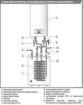 Protherm СКАТ 28K Протерм электрокотел - (7 + 7 + 7 + 7 кВт), фото 2