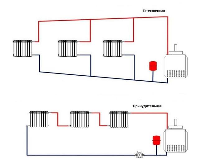 Двухтрубнаясистема