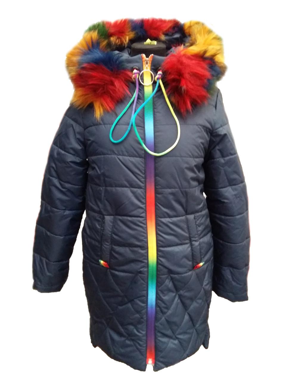Пальто зимнее на девочку 233