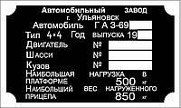 Шильд (дублирующая табличка) на ГАЗ-69 (1952-1972 гг.)