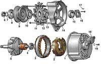 Автомобильный генератор.