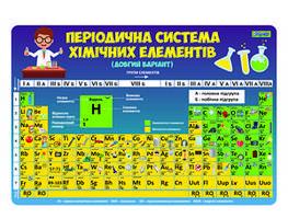 Підложка настільна 1 ВЕРЕСНЯ Таблиця Менделєєва
