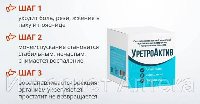 уретроактив в аптеках