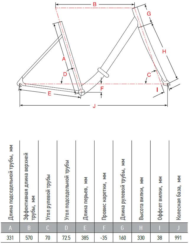 Велосипед Aist Smart-20-1.1 Характеристики рамы