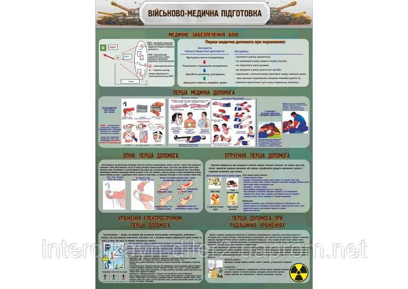 """Плакат виниловый """"Військово-медична підготовка"""""""