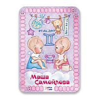 Метрика постер для новорожденных А4 формат Близнецы, КОД: 182649